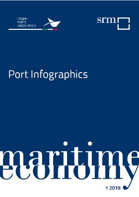 Port Infographics 1 – 2019