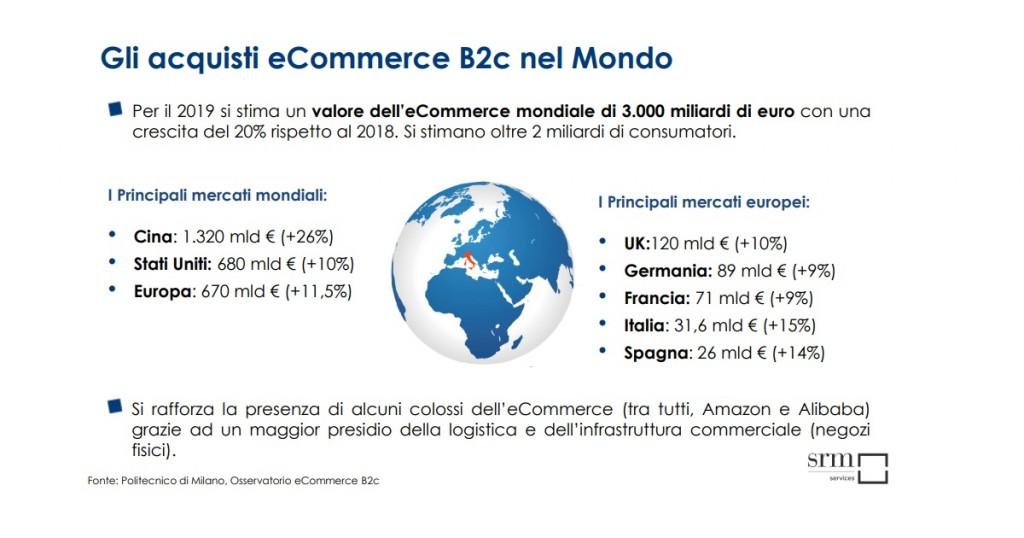 ecommerce2019
